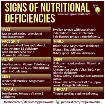 signs-of-nutrition-deficiency